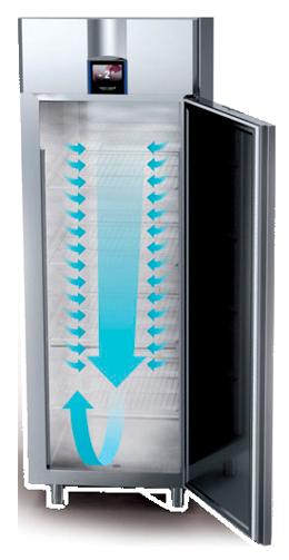 Armario refrigeradción Electrolux Prodessional con tecnología Optiflow